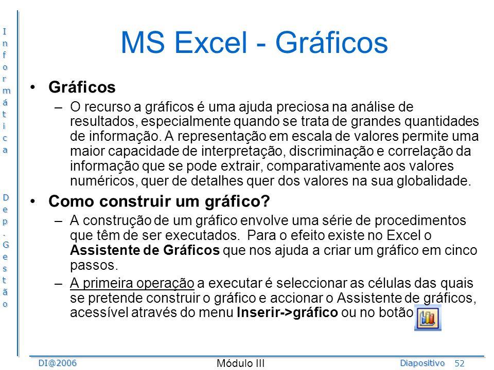MS Excel - Gráficos Gráficos Como construir um gráfico