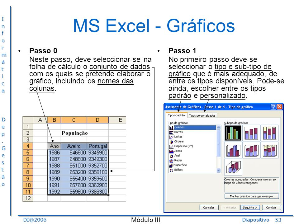 MS Excel - Gráficos Passo 0