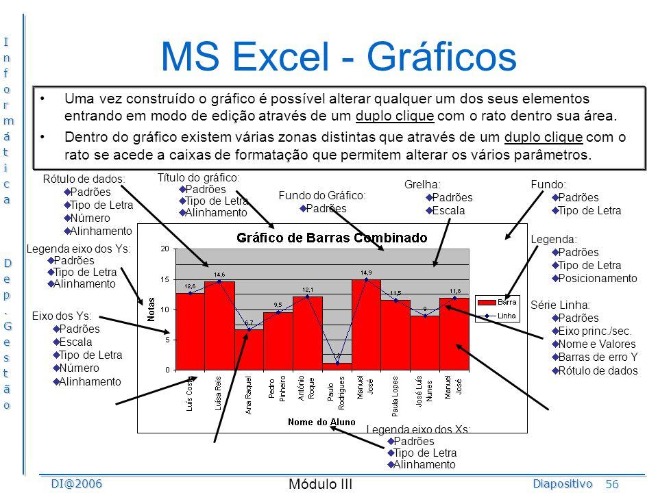 MS Excel - Gráficos