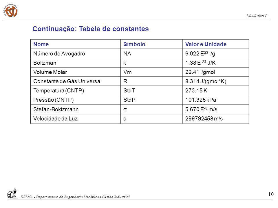 Continuação: Tabela de constantes