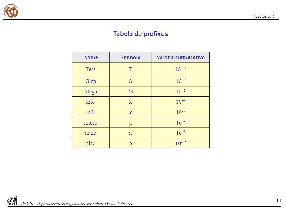 Tabela de prefixos Nome Símbolo Valor Multiplicativo Tera T 10+12 Giga