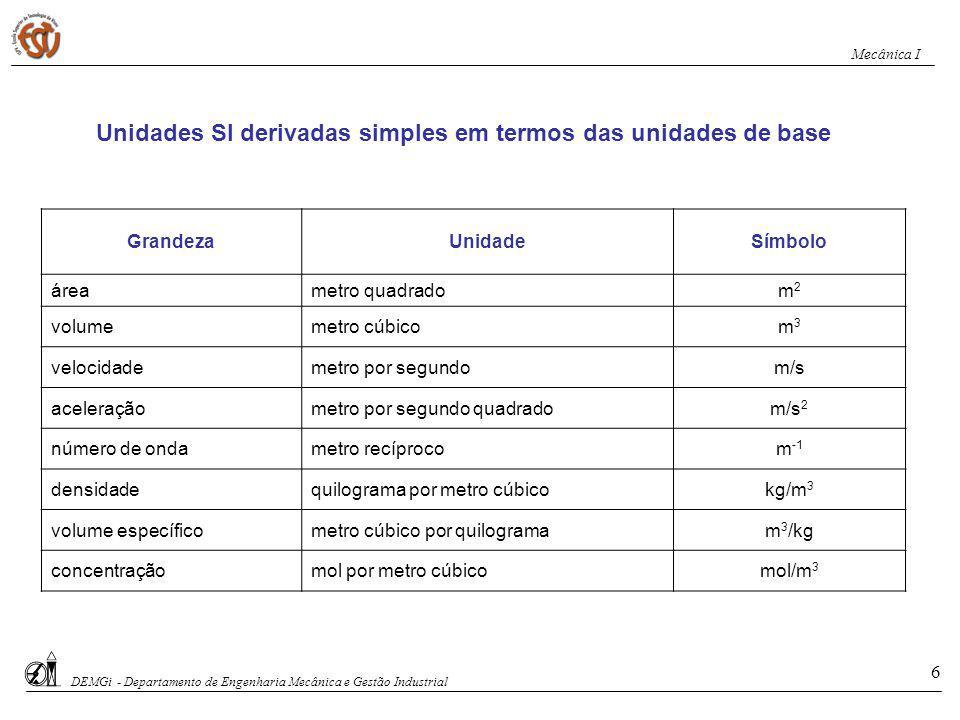 Unidades SI derivadas simples em termos das unidades de base