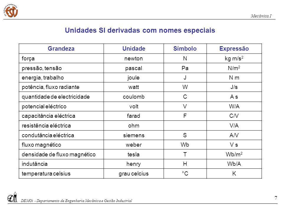 Unidades SI derivadas com nomes especiais