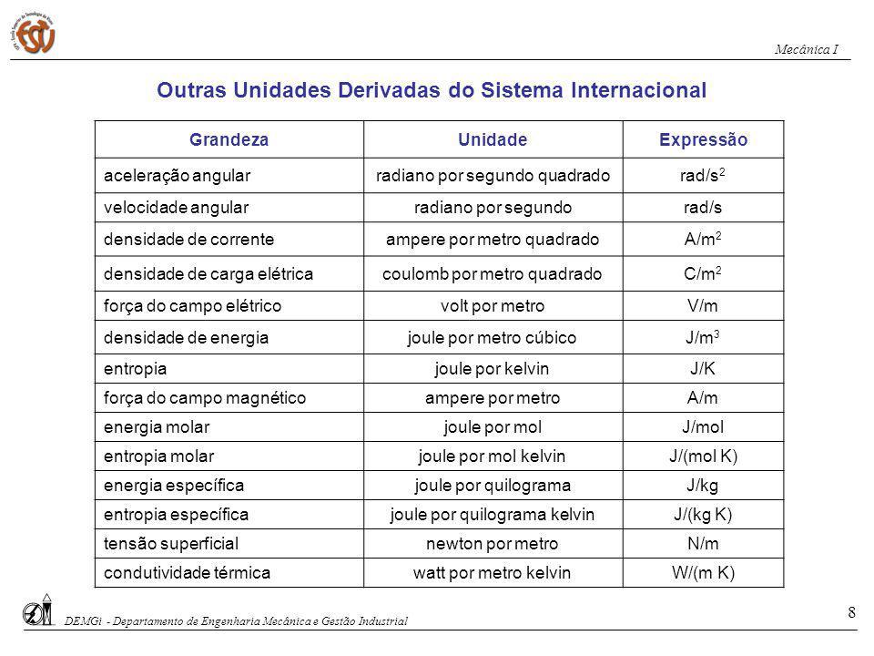 Outras Unidades Derivadas do Sistema Internacional