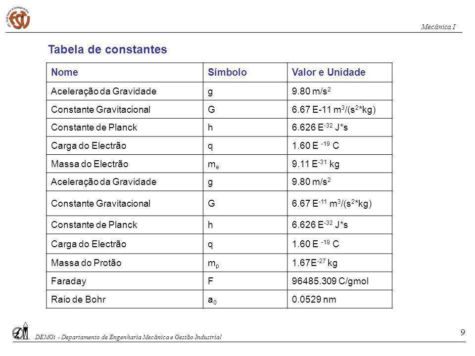 Tabela de constantes Nome Símbolo Valor e Unidade