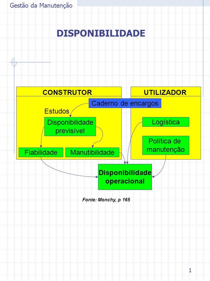 DISPONIBILIDADE CONSTRUTOR UTILIZADOR Caderno de encargos Estudos