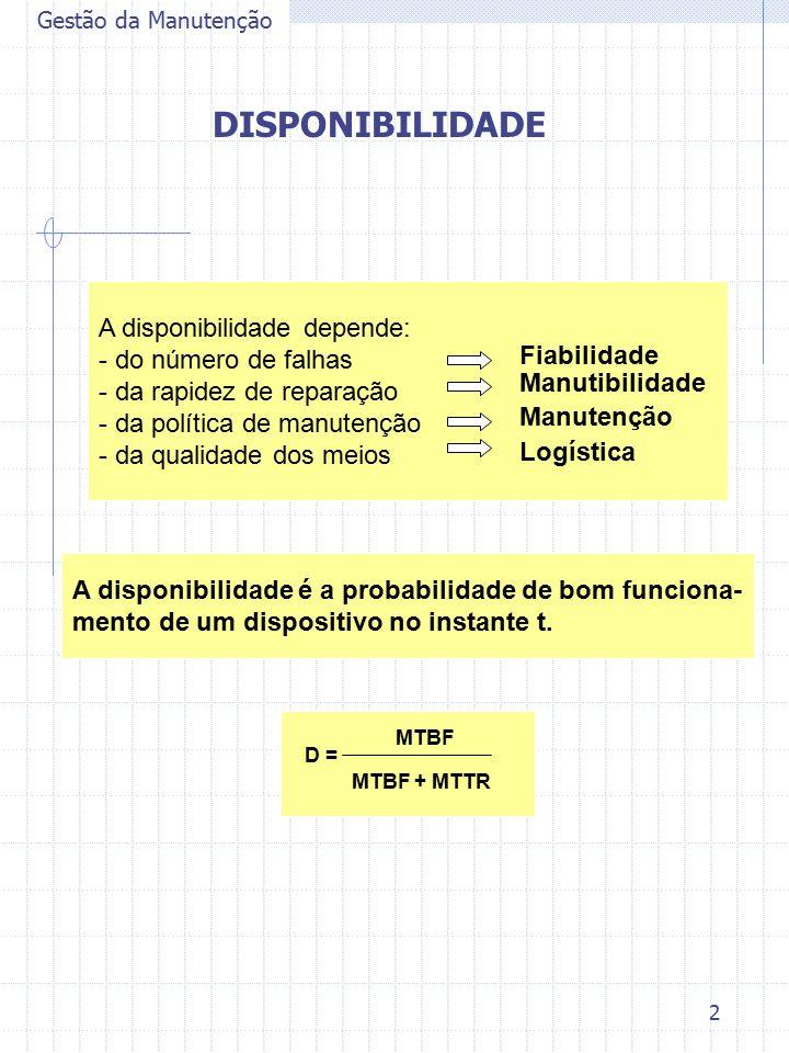 DISPONIBILIDADE A disponibilidade depende: do número de falhas