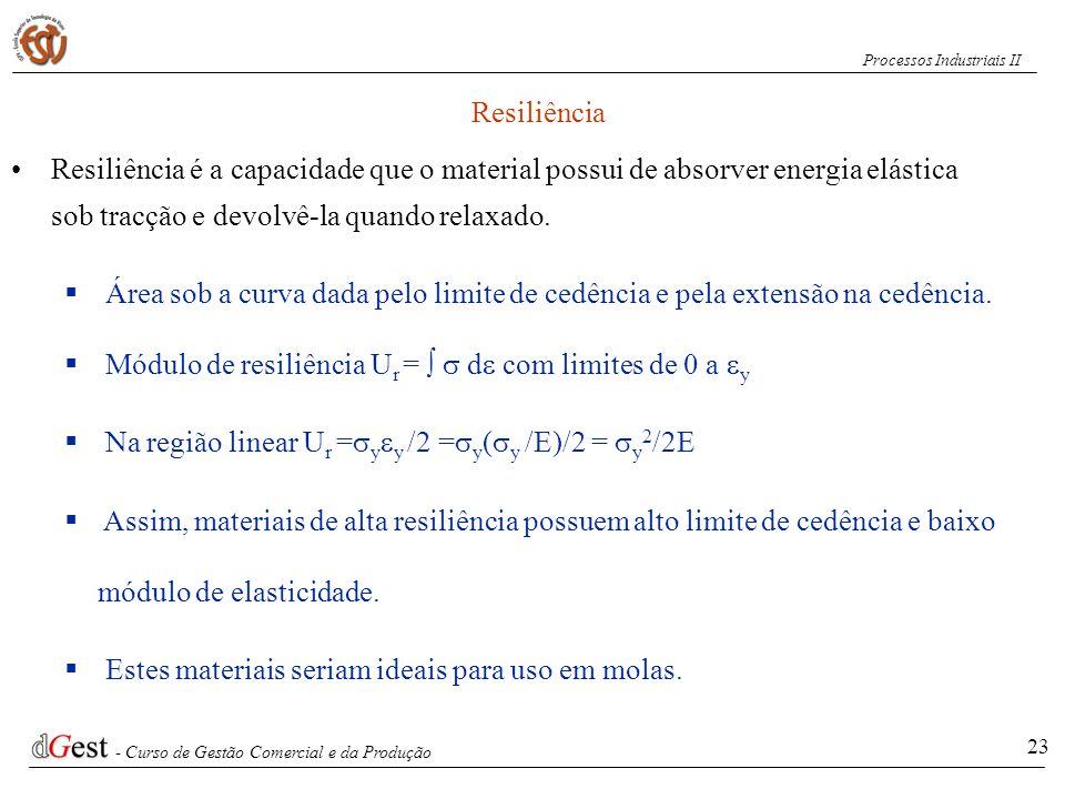 Módulo de resiliência Ur =   d com limites de 0 a y