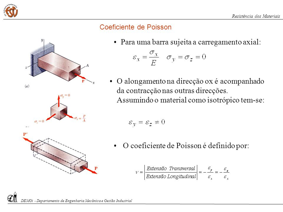 Para uma barra sujeita a carregamento axial: