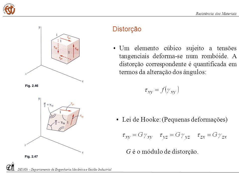 Lei de Hooke: (Pequenas deformações)