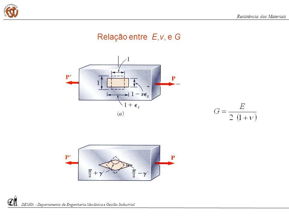 Relação entre E,ν, e G Resistência dos Materiais