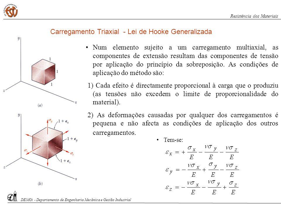 Carregamento Triaxial - Lei de Hooke Generalizada