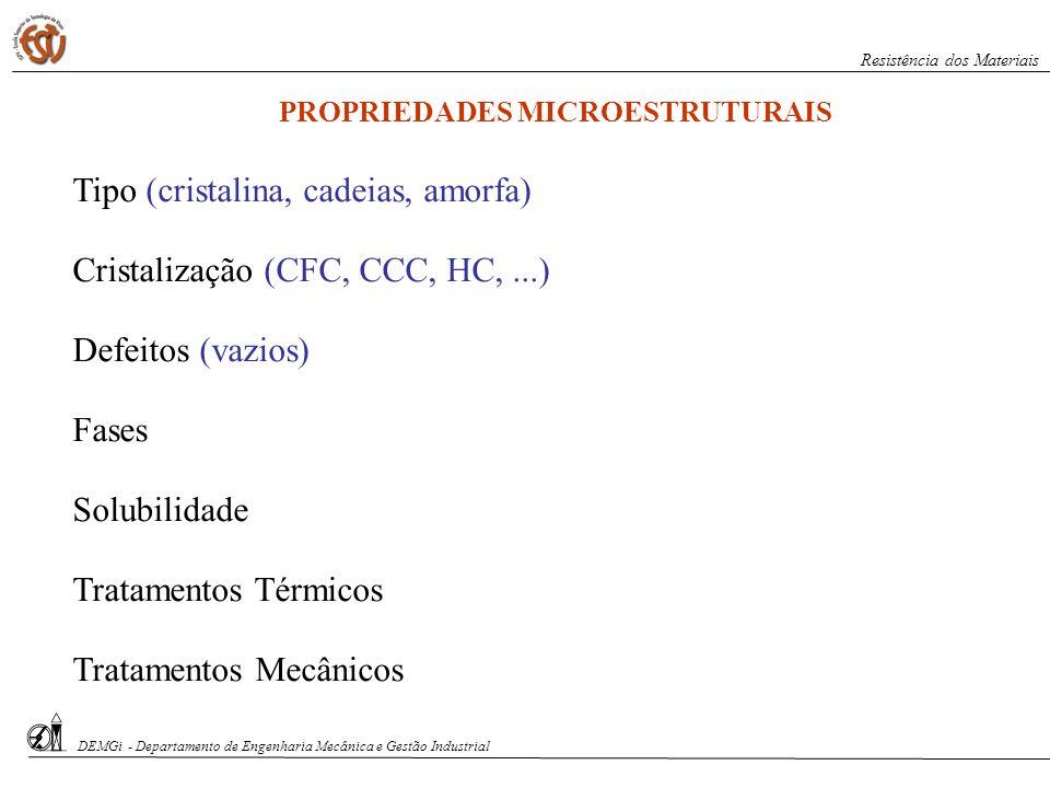 Tipo (cristalina, cadeias, amorfa) Cristalização (CFC, CCC, HC, ...)