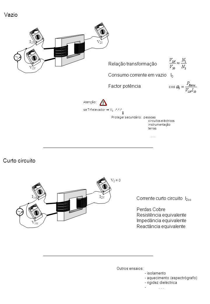 Vazio ~ Curto circuito ~ Relação transformação