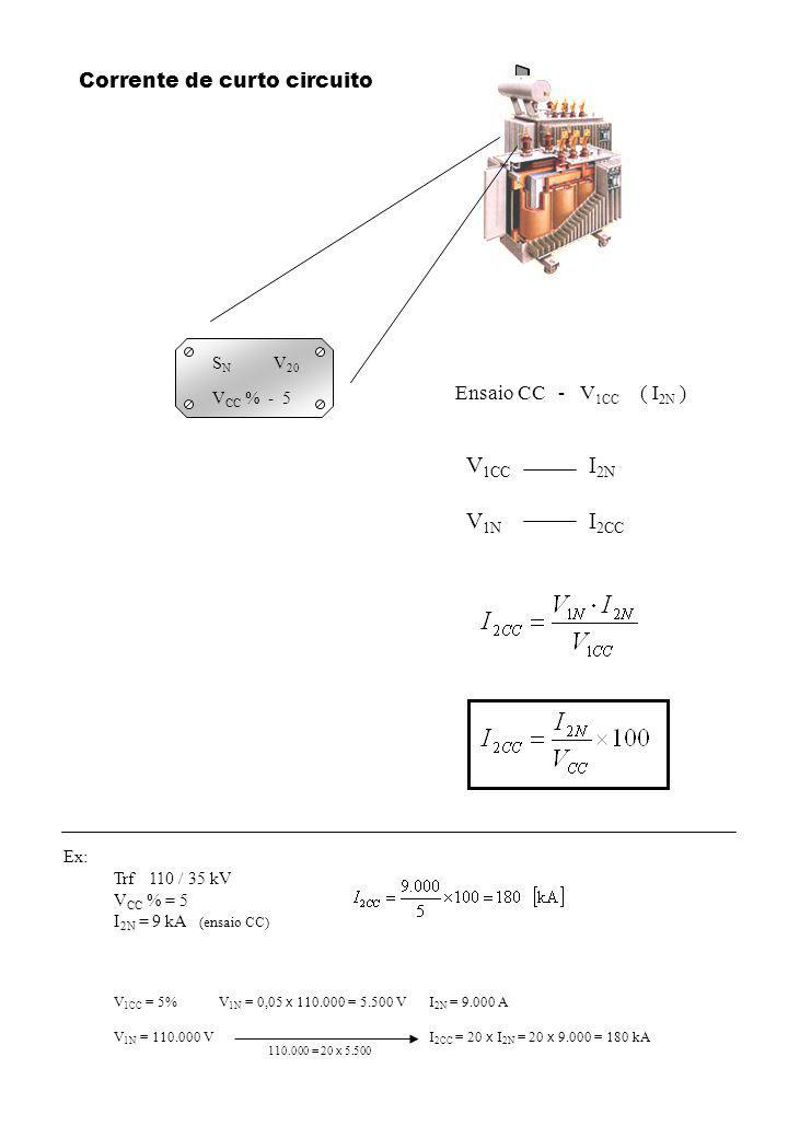 V1CC I2N V1N I2CC Corrente de curto circuito Ensaio CC - V1CC ( I2N )