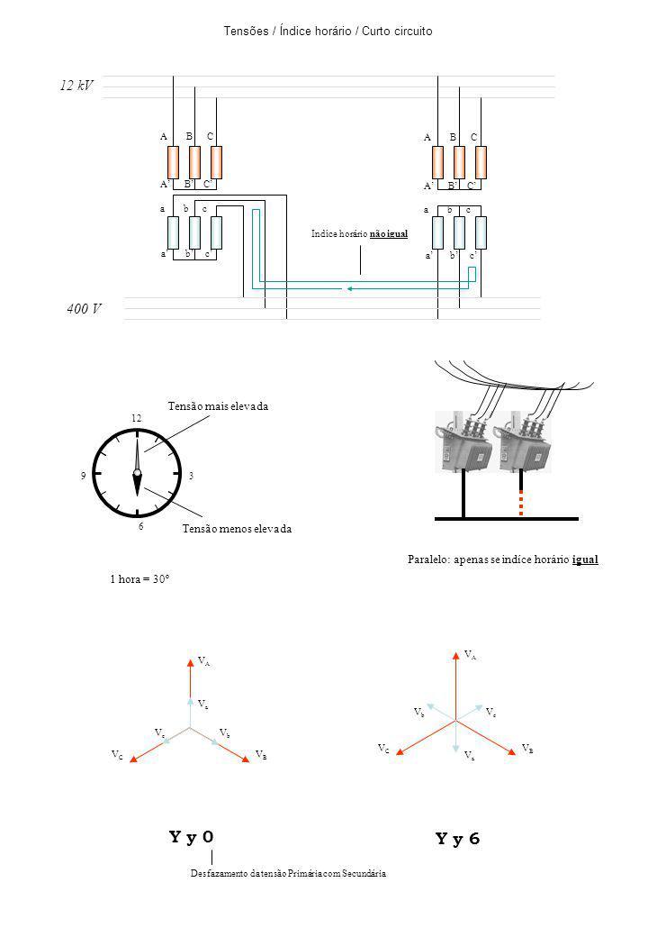 Y y 0 Y y 6 12 kV 400 V Tensões / Índice horário / Curto circuito