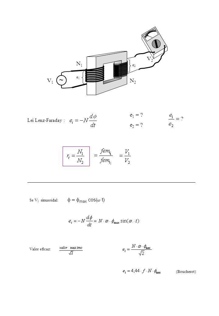~ V1 V2 N1 N2 e1 = e2 = Lei Lenz-Faraday : e2 e1