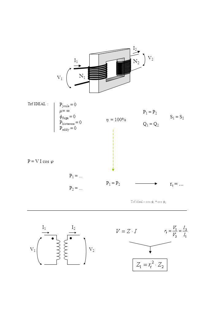 N2 N1 rt = ... I1 I2 V1 V2 Pjoule = 0 =  ffuga = 0 Phisterese = 0