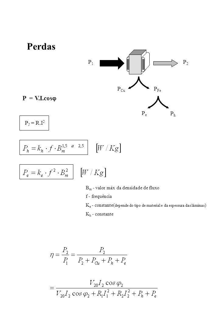 Perdas P = V.I.cosj PFe PCu Ph Pe P1 P2 PJ = R.I2