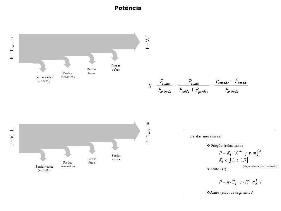 Potência P = V. I P = Tmec . w P = Tmec . w P = VT. IL