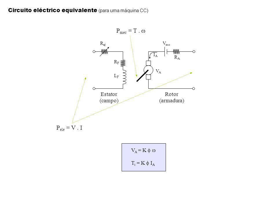 Circuito eléctrico equivalente (para uma máquina CC)