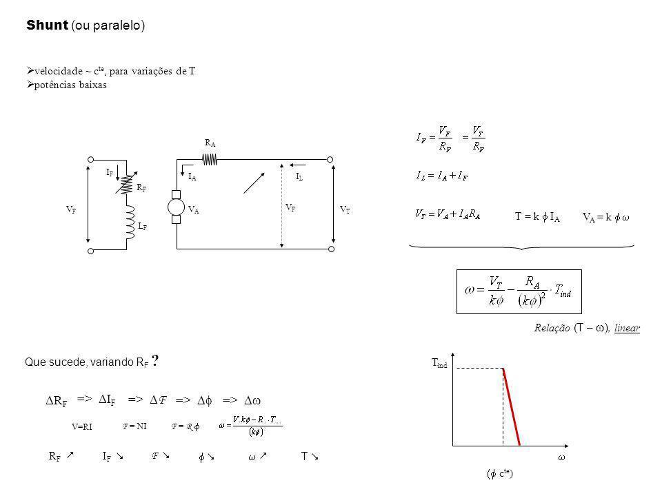 Shunt (ou paralelo) DRF => DIF => DF => Df => Dw