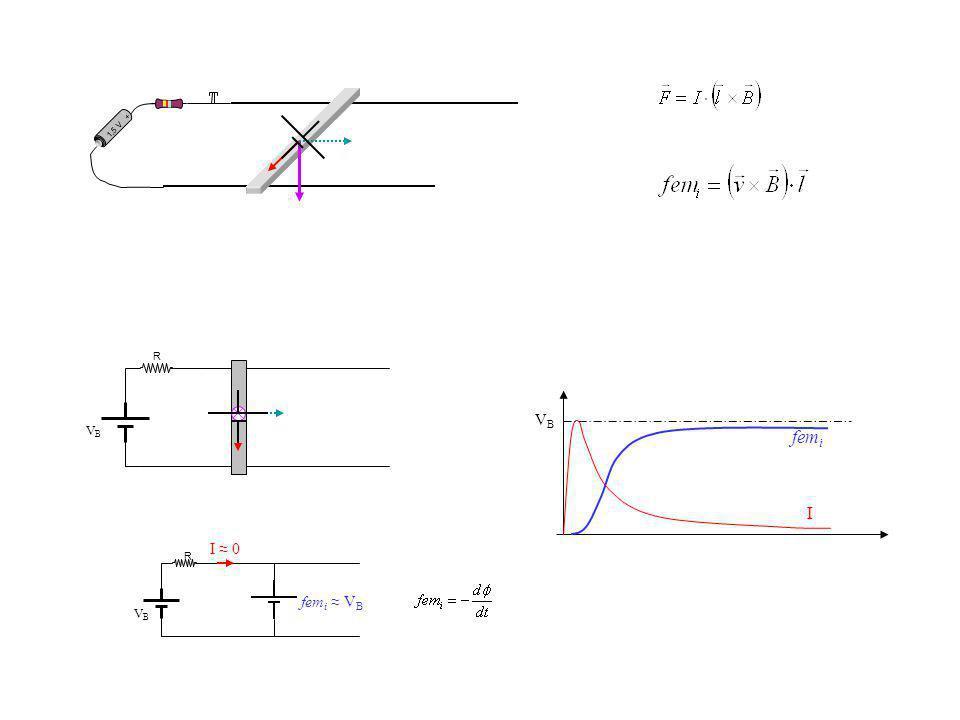 1,5 V + VB R VB femi I VB R femi ≈ VB I ≈ 0
