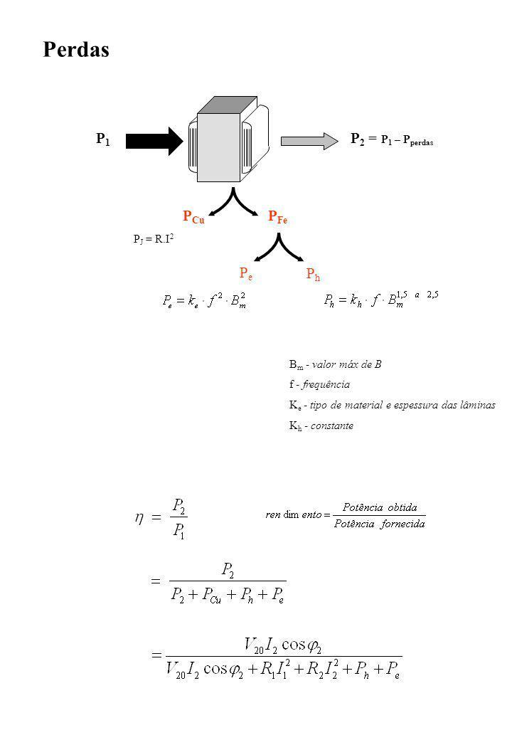 Perdas P1 P2 = P1 – Pperdas PCu PFe Pe Ph PJ = R.I2