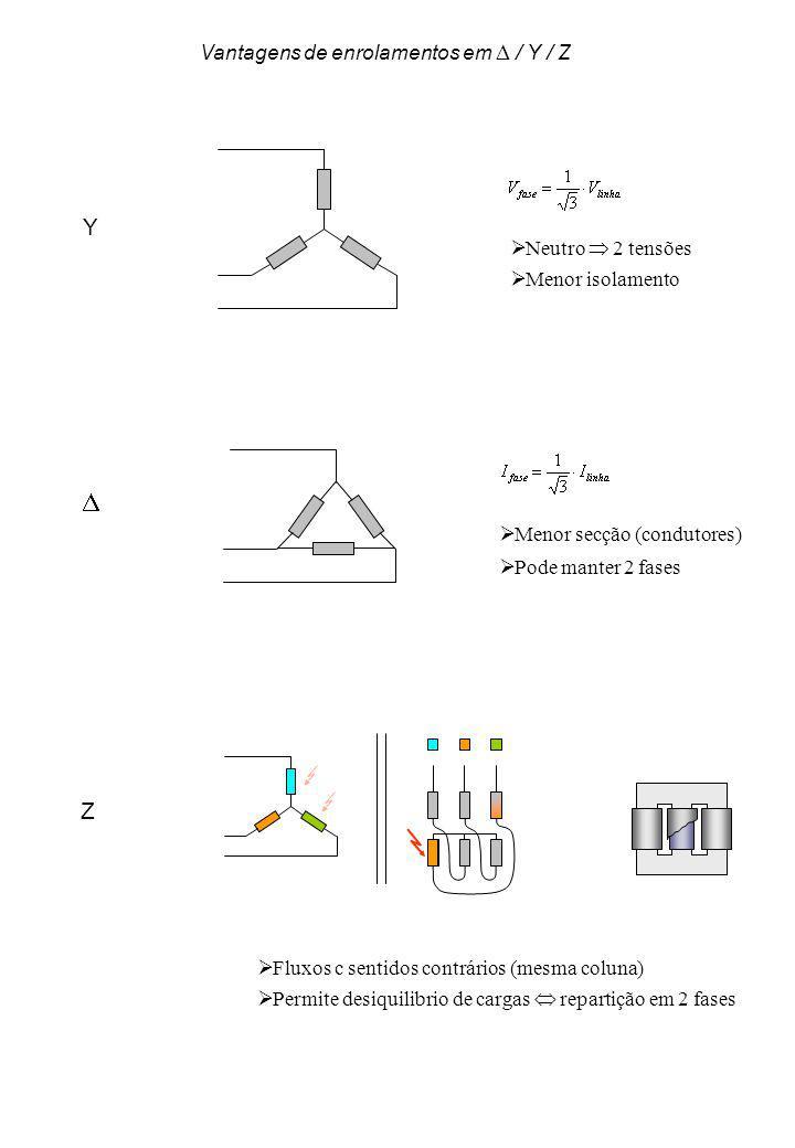 D Y Z Vantagens de enrolamentos em D / Y / Z Neutro  2 tensões