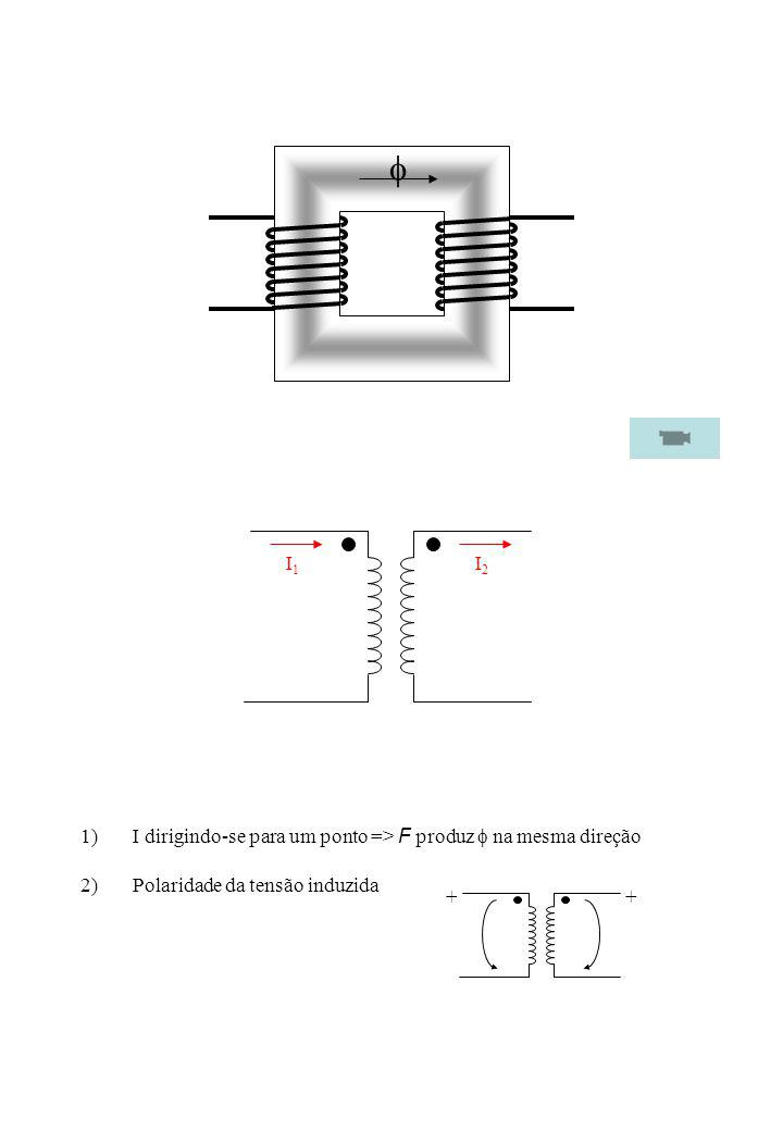 f I1 I2 I dirigindo-se para um ponto => F produz f na mesma direção