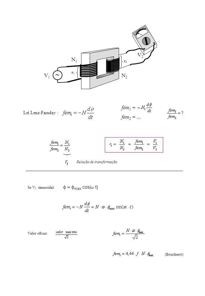~ V1 V2 N1 N2 fem1 = ... fem2 = ... Lei Lenz-Faraday : e2 e1