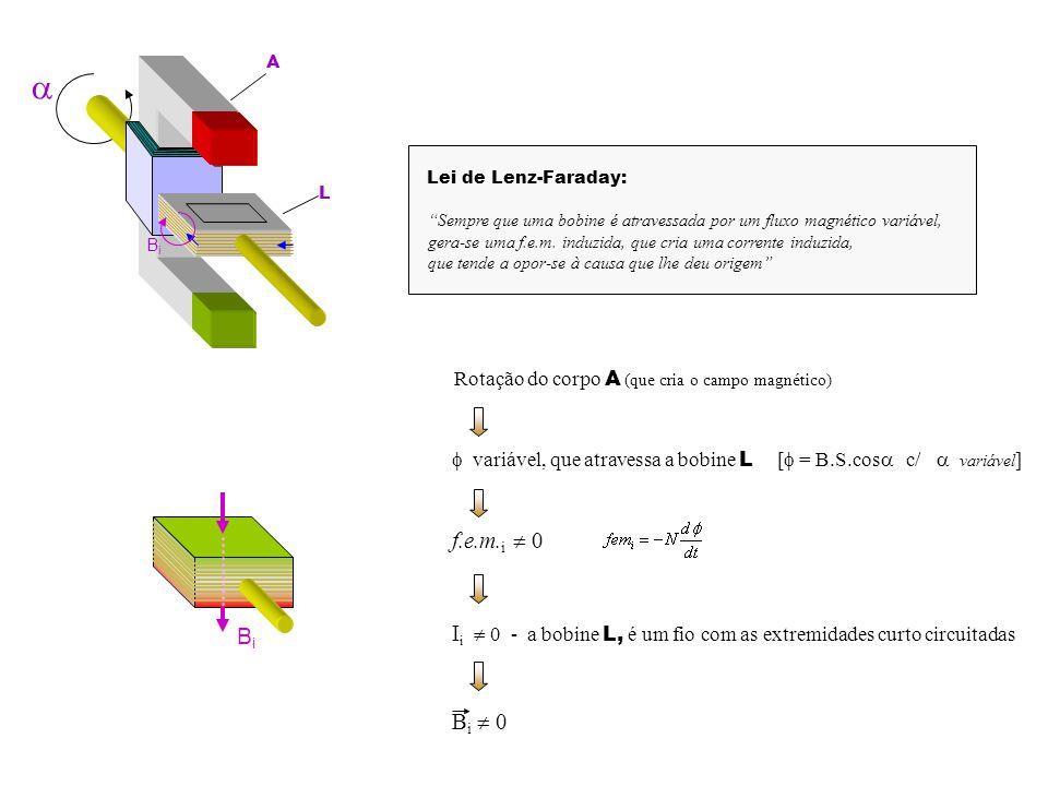 A L. a. Lei de Lenz-Faraday: Sempre que uma bobine é atravessada por um fluxo magnético variável,