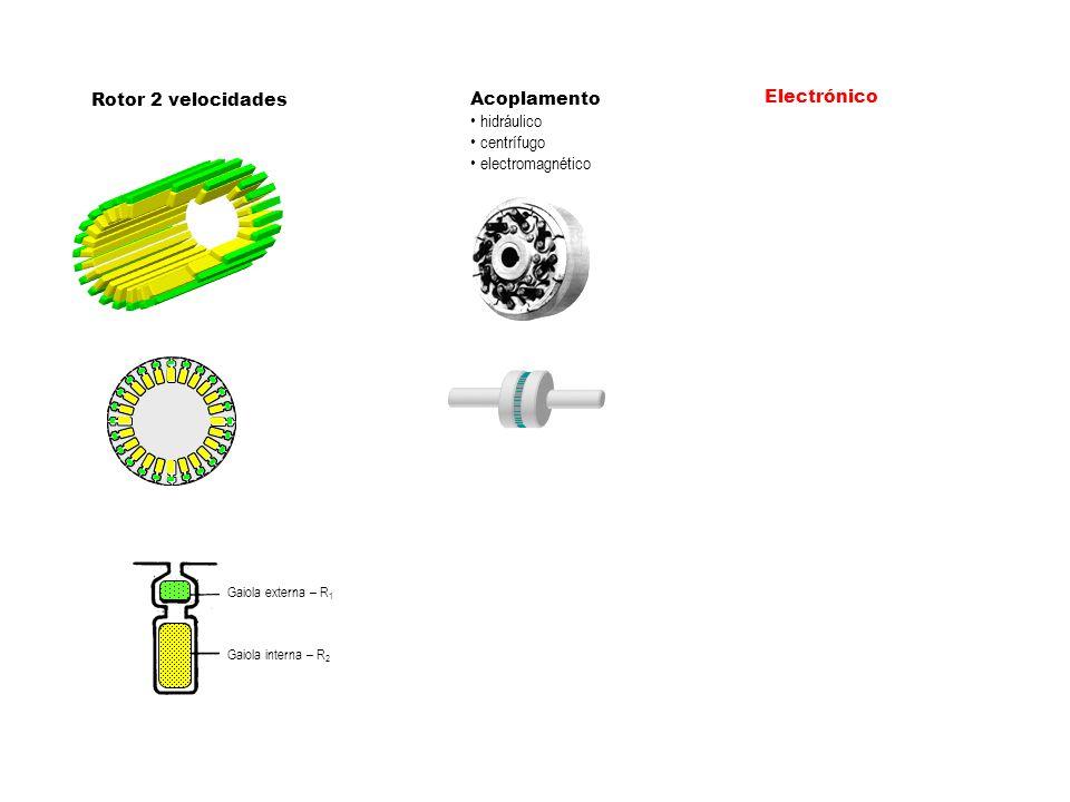 Rotor 2 velocidades Acoplamento Electrónico hidráulico centrífugo