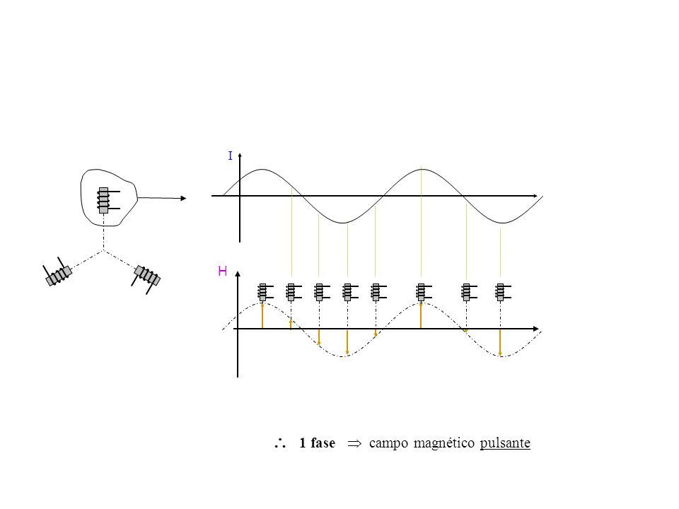  1 fase  campo magnético pulsante