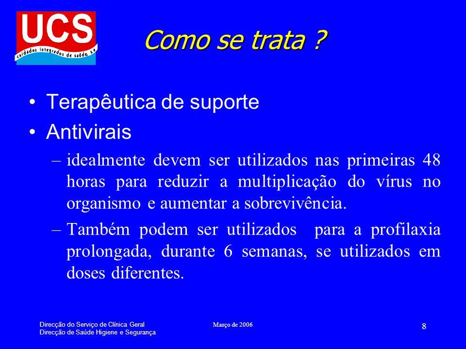Como se trata Terapêutica de suporte Antivirais