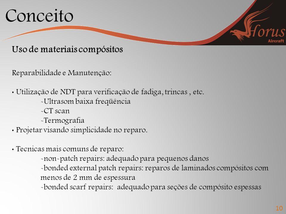 Conceito Uso de materiais compósitos Reparabilidade e Manutenção: