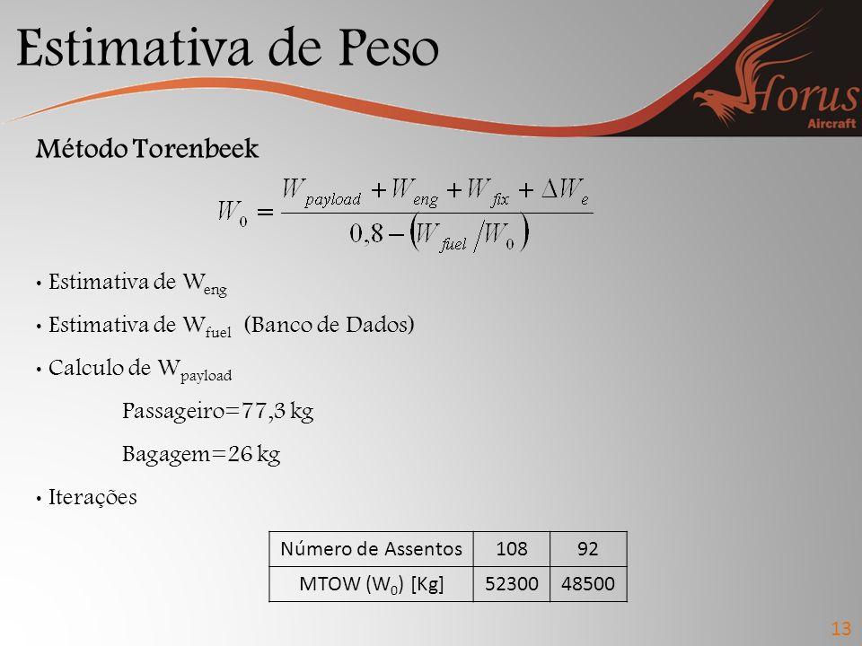 Estimativa de Peso Método Torenbeek Estimativa de Weng
