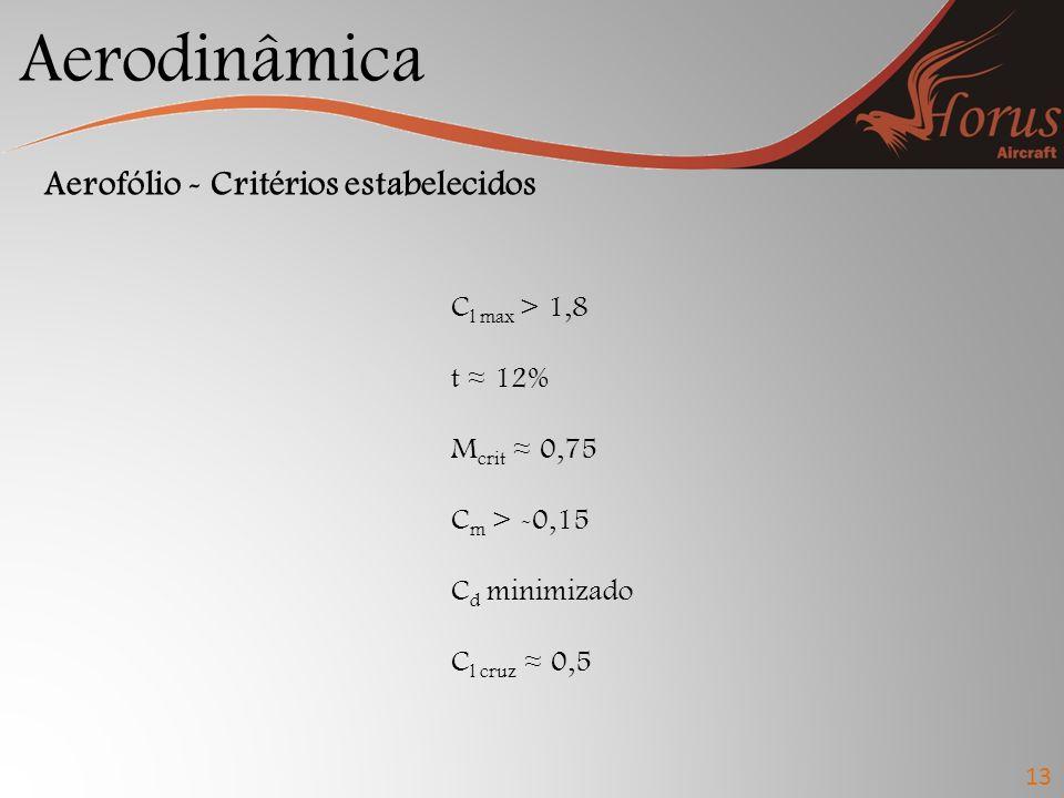 Aerodinâmica Aerofólio - Critérios estabelecidos Cl max > 1,8