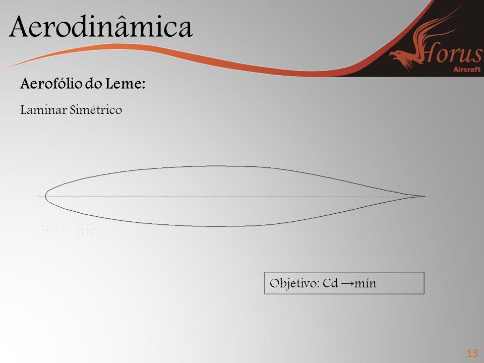 Aerodinâmica Aerofólio do Leme: Laminar Simétrico Objetivo: Cd →mín 13