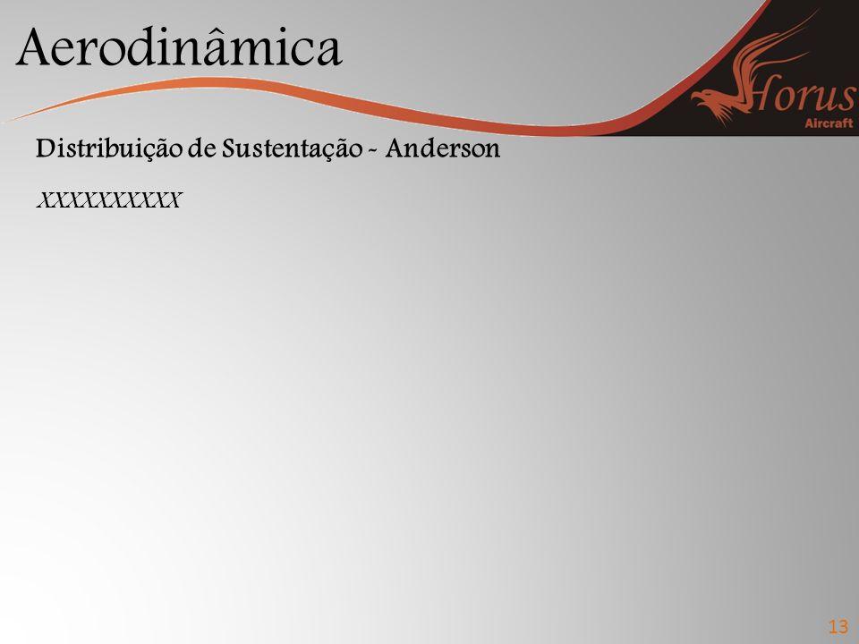 Aerodinâmica Distribuição de Sustentação - Anderson XXXXXXXXXX 13