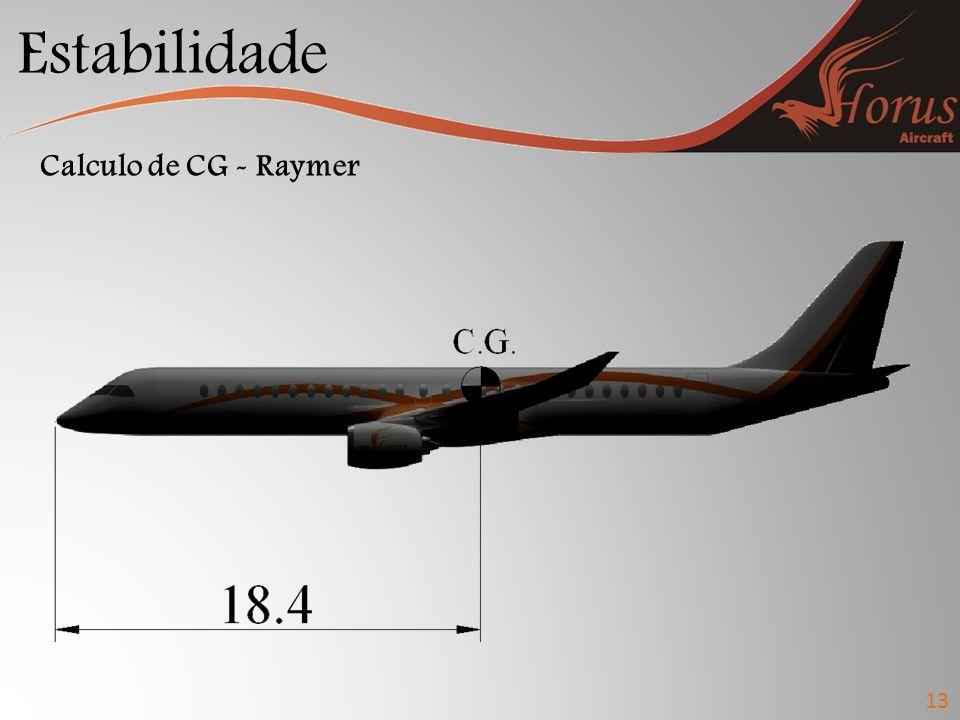 Estabilidade Calculo de CG - Raymer 13