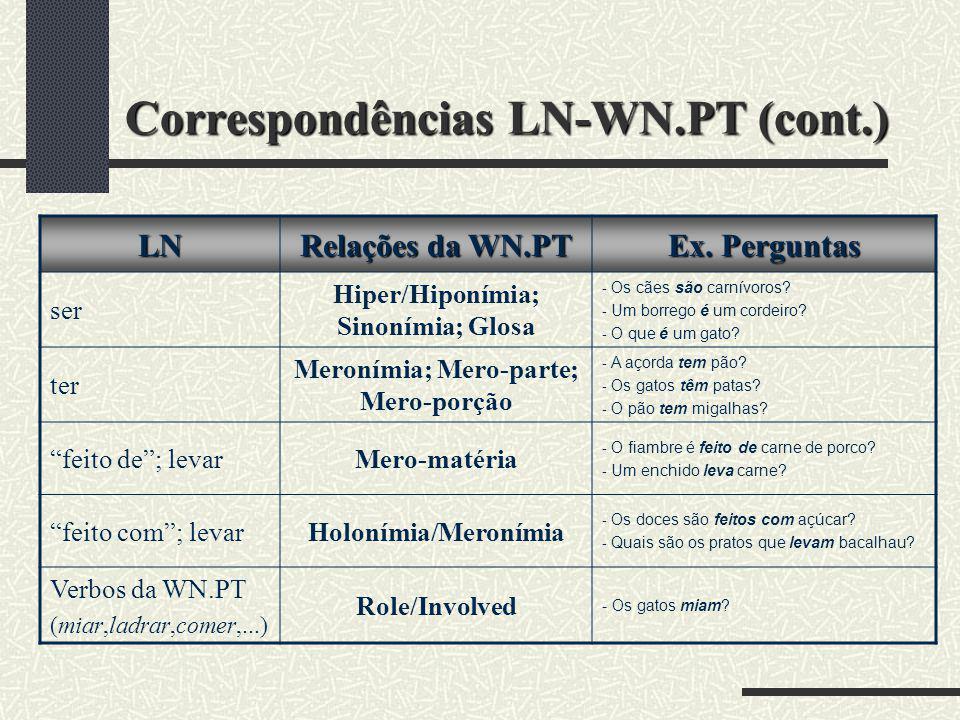 Correspondências LN-WN.PT (cont.)