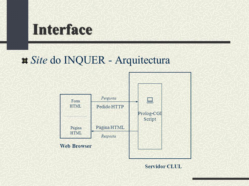 Interface Site do INQUER - Arquitectura  Web Browser Servidor CLUL