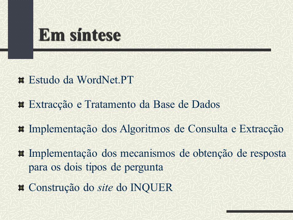 Em síntese Estudo da WordNet.PT
