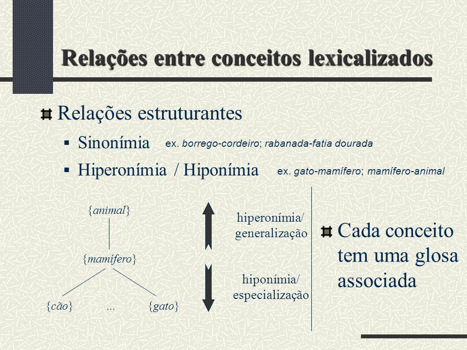 Relações entre conceitos lexicalizados
