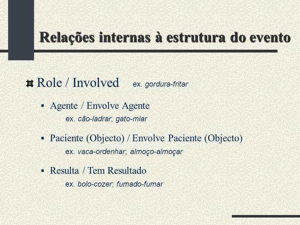 Relações internas à estrutura do evento