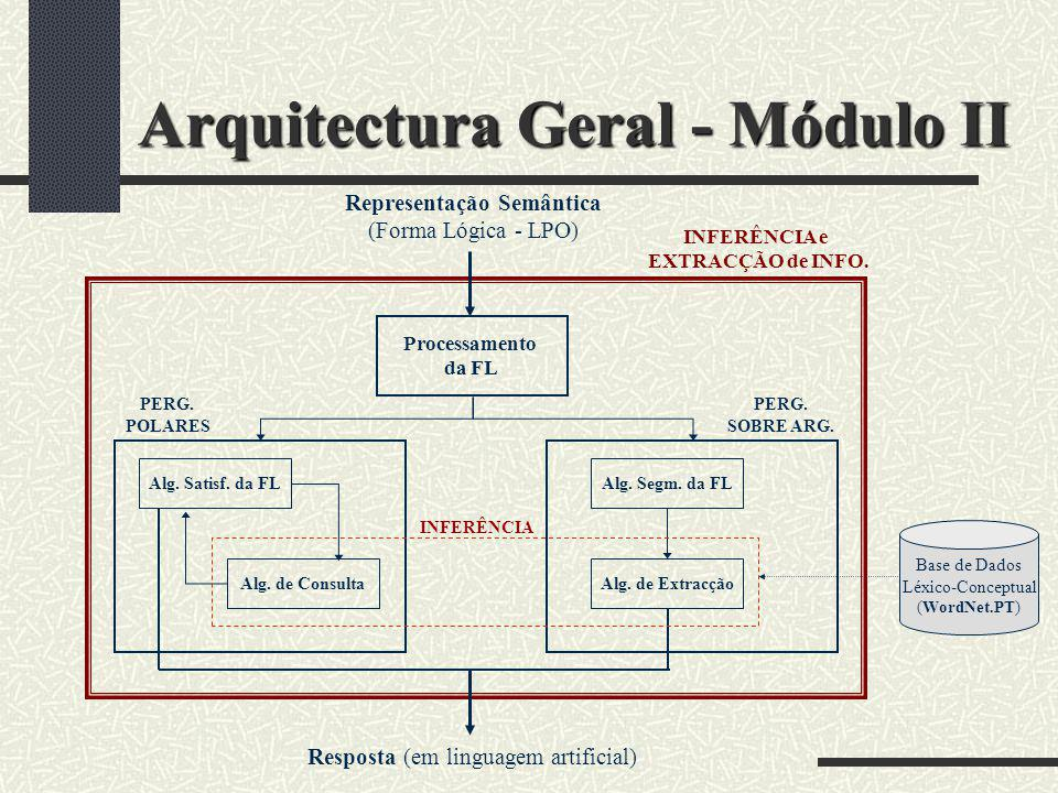 Arquitectura Geral - Módulo II