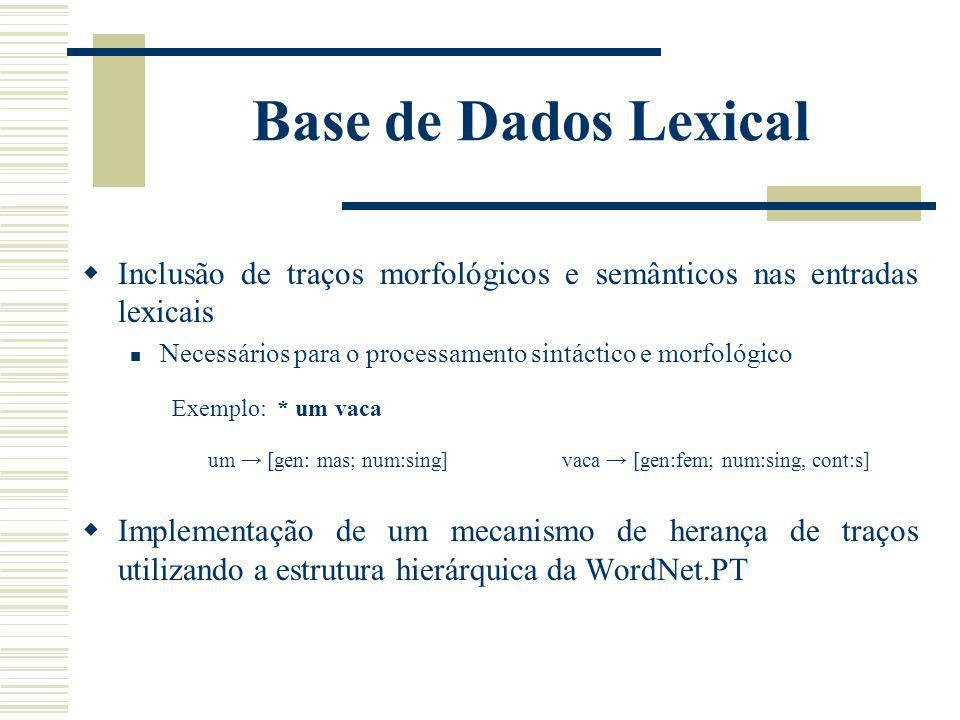 Base de Dados Lexical Inclusão de traços morfológicos e semânticos nas entradas lexicais. Necessários para o processamento sintáctico e morfológico.