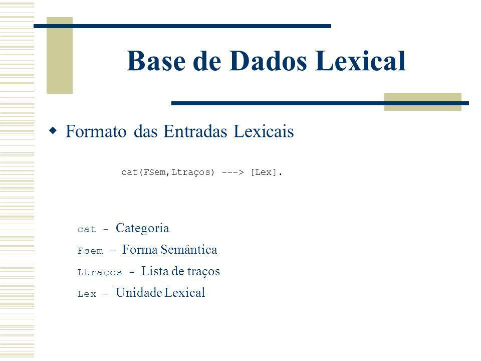 Base de Dados Lexical Formato das Entradas Lexicais cat - Categoria