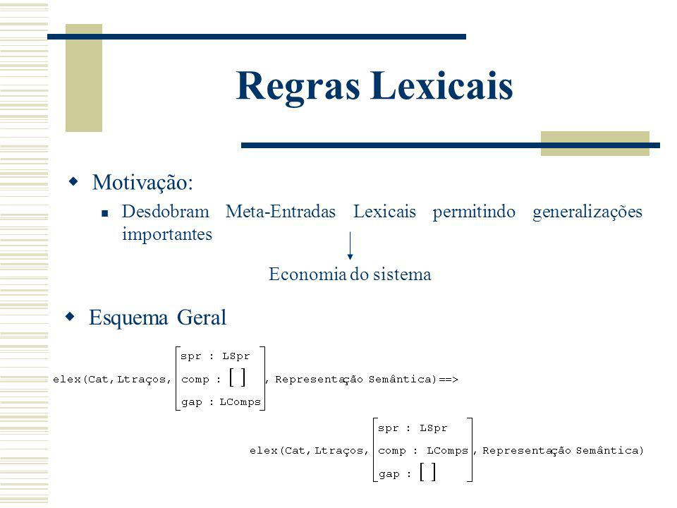 Regras Lexicais Motivação: Esquema Geral